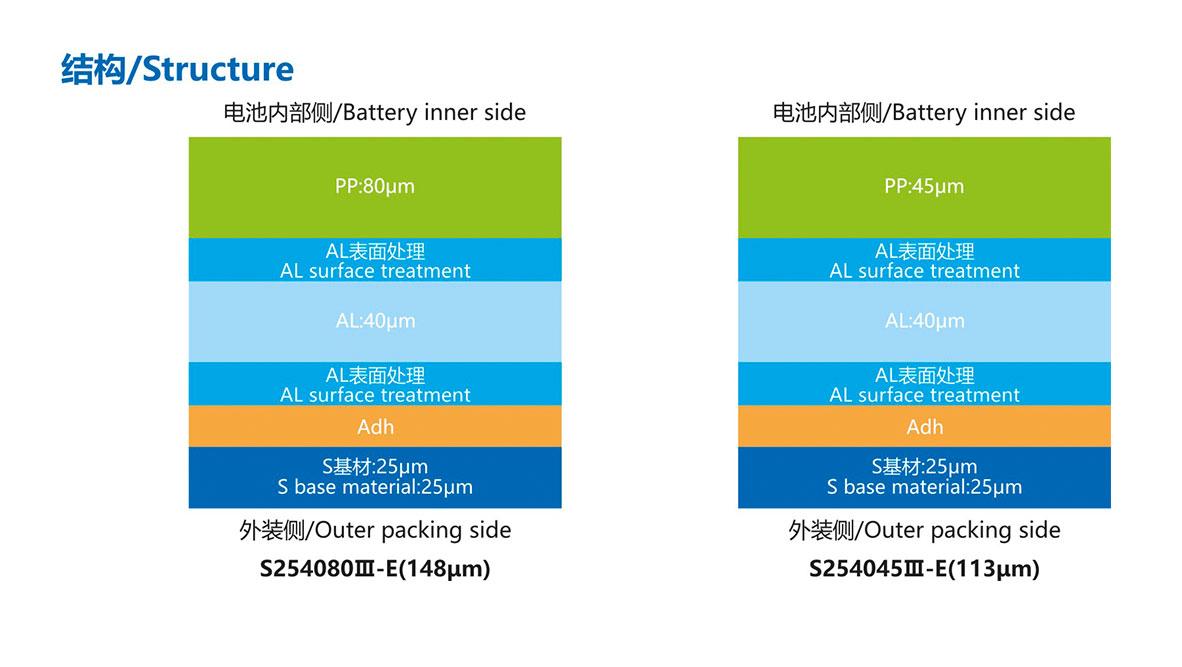 产品结构S254080Ⅲ-E(148μm).jpg