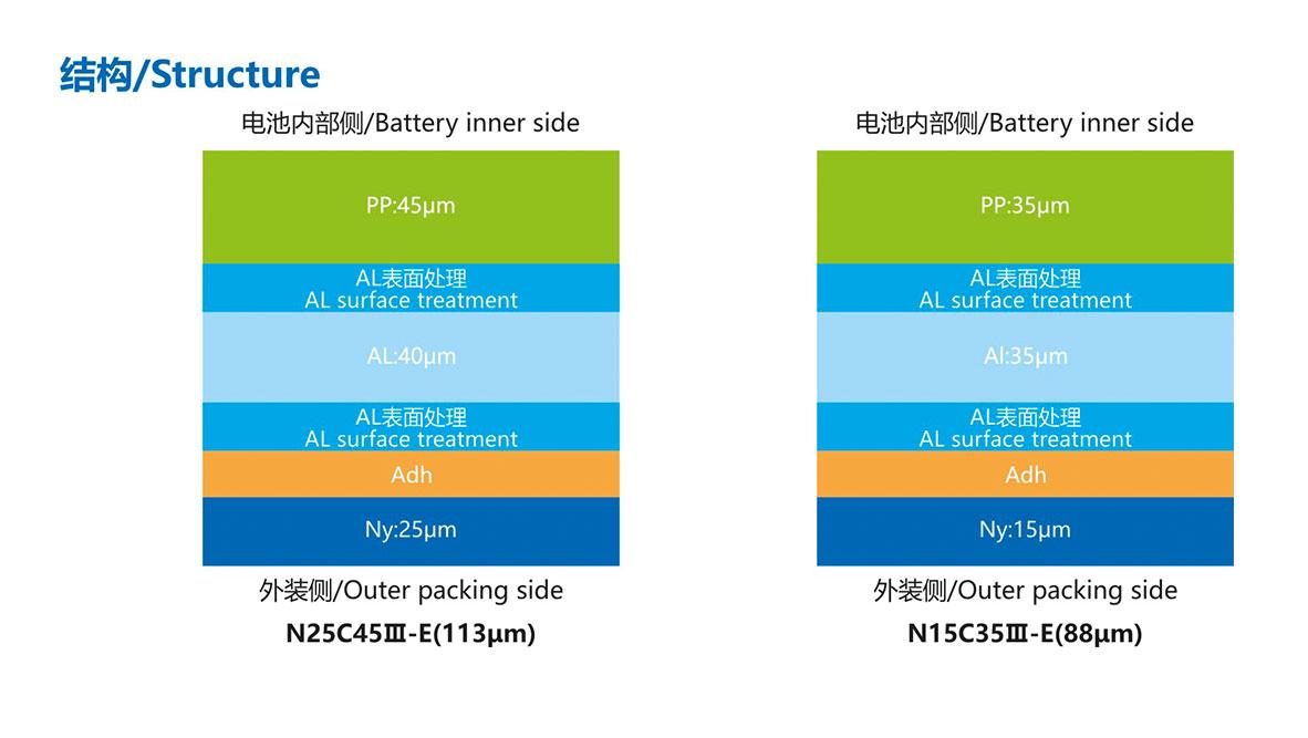 產品結構N15C35Ⅲ-E(88μm)3.jpg