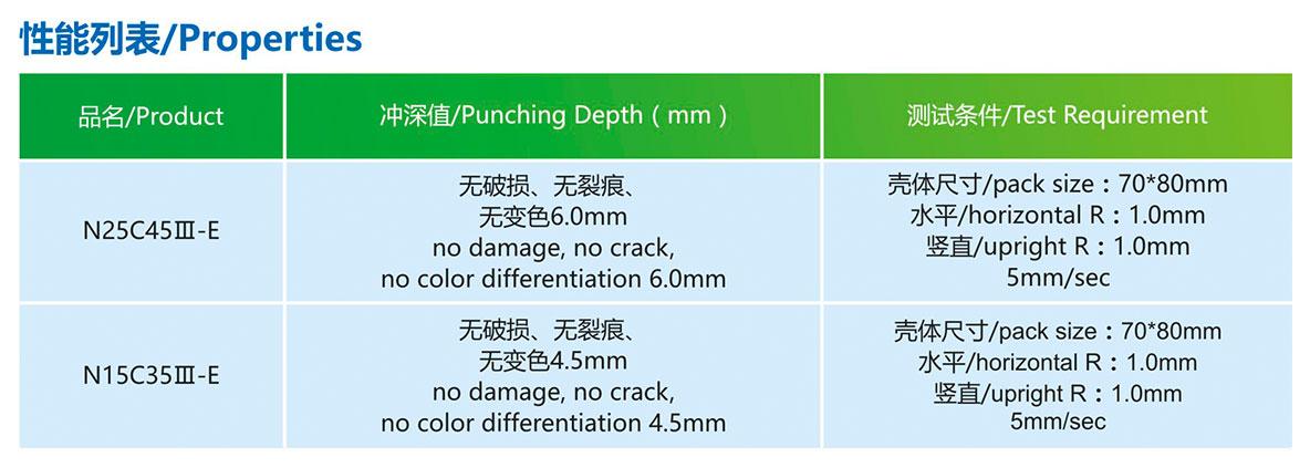 產品性能N15C35Ⅲ-E(88μm)3.jpg