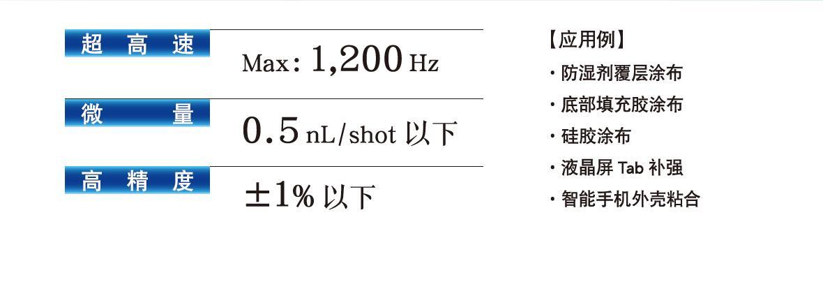 超高速、非接触式JET点胶机-详情说明.jpg