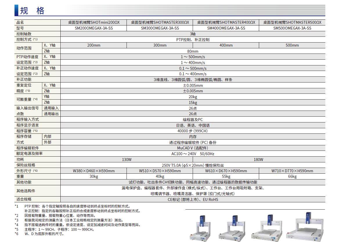 高精度&高刚性桌面型机械臂-规格.jpg