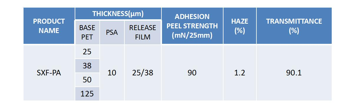 8PROTECT FILM (PET)参数.jpg